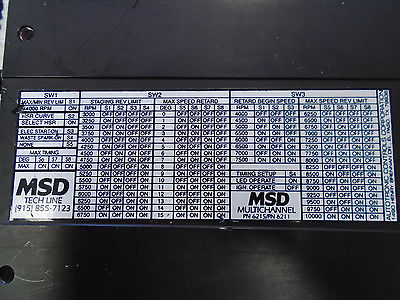 Msd Digital Dis 4 Multi Channel Programmable Capacitive Discharge